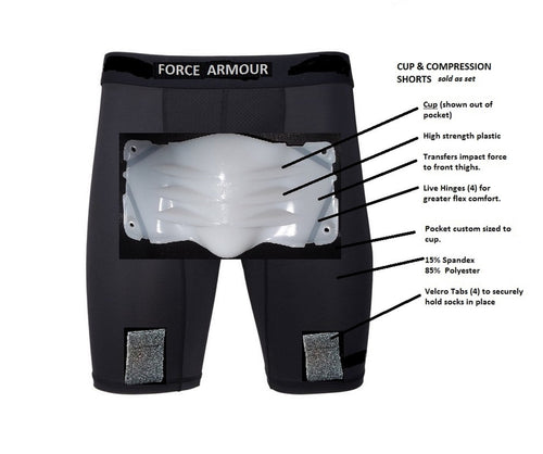 Force Armour Athletic Cup and Compression Shorts Combo Pack (cup shown outside of pocket)