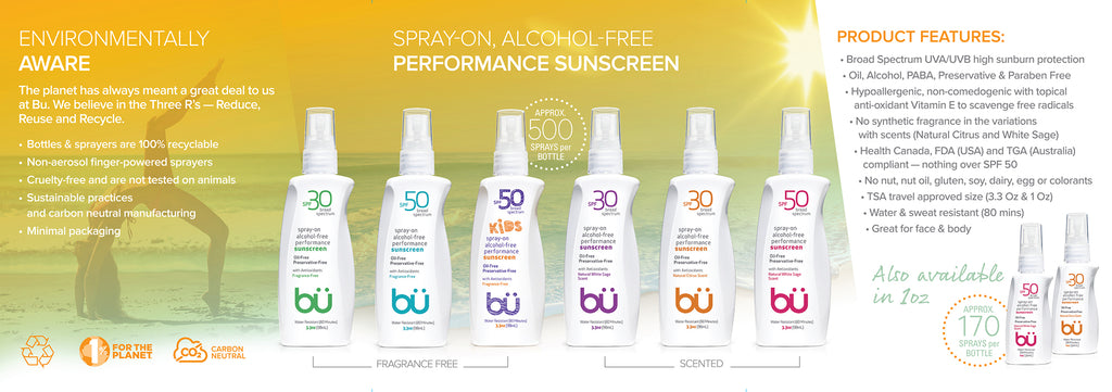 bü Sun Protection | askderm.com