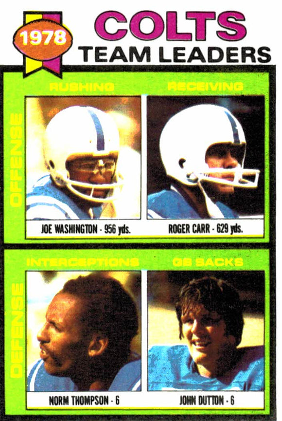 1979 Topps Baltimore Colts Team Leaders Checklist Card - JM Collectibles