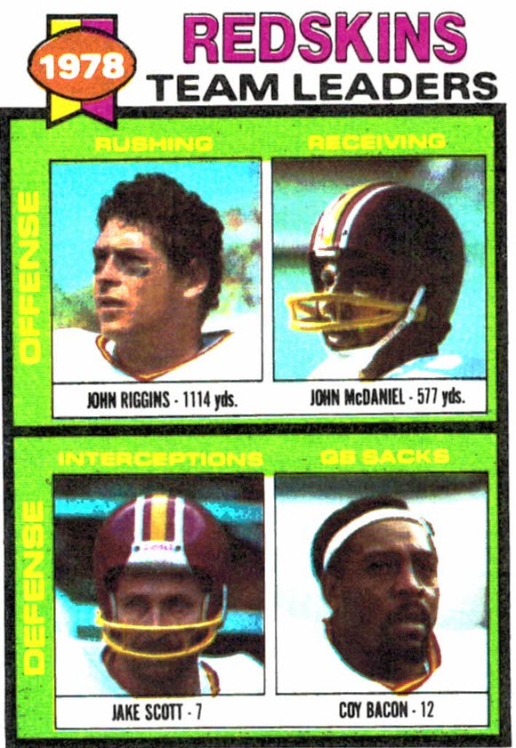 1979 Topps Washington Redskins Team Leaders Checklist Card - JM Collectibles
