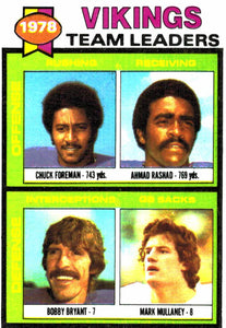 1979 Topps Minnesota Vikings Team Leaders Checklist Card - JM Collectibles