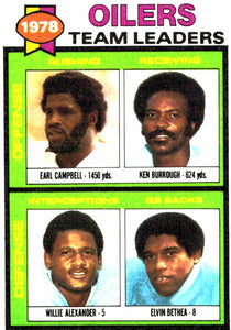 1979 Topps Houston Oilers Team Leaders Checklist Card - JM Collectibles
