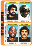 1978 Topps Pittsburgh Steelers Team Leaders Card - JM Collectibles