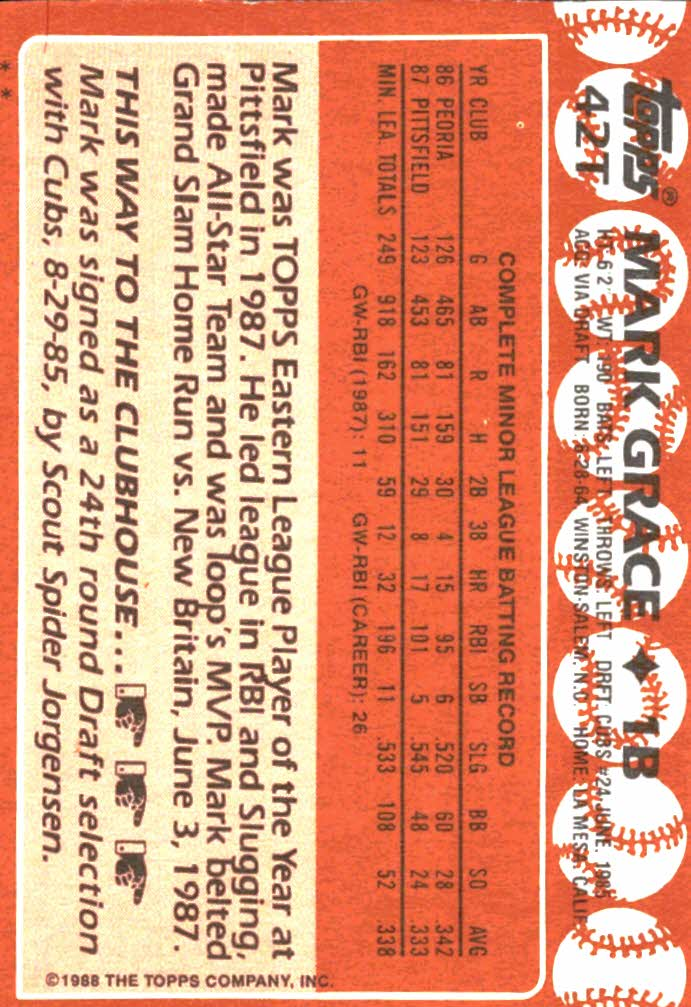 1988 Topps Traded Mark Grace Rookie Card Chicago Cubs