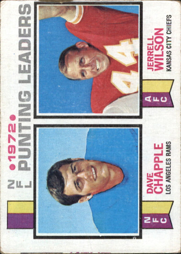 1973 Topps Punting Leaders Dave Chapple/Jerrel Wilson Los Angeles Rams Kansas City Chiefs