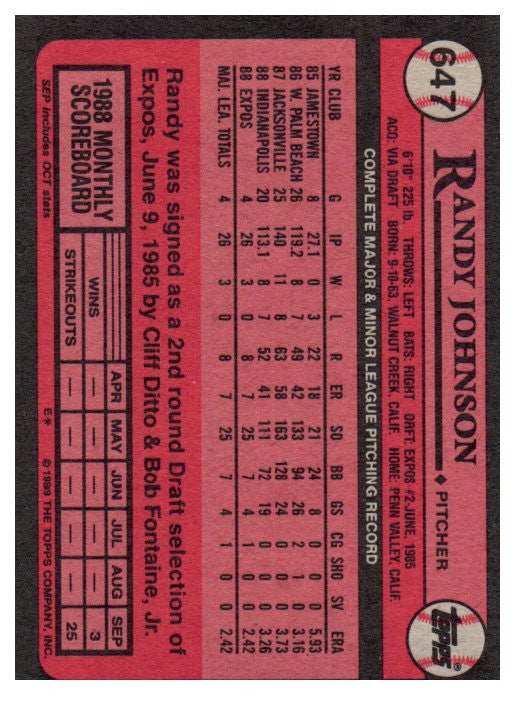 1989 Topps Randy Johnson Rookie Card Montreal Expos