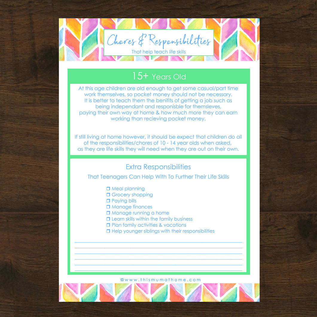 6pk Chores Responsibilities By Age Group Pocket Money Printable In This Mum At Home