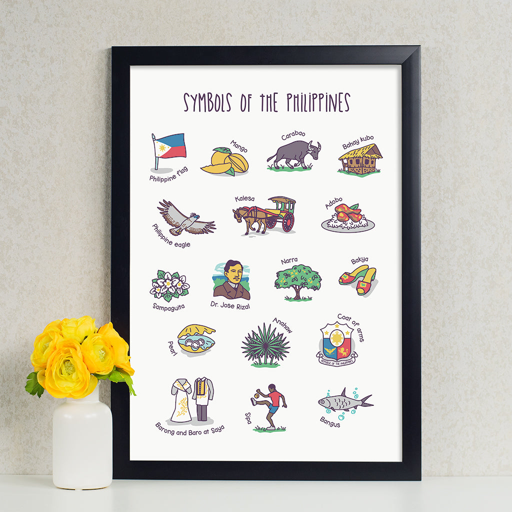 National Symbols Of The Philippines Poster Philippines gift