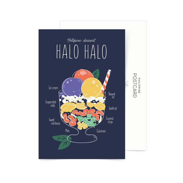Food postcards