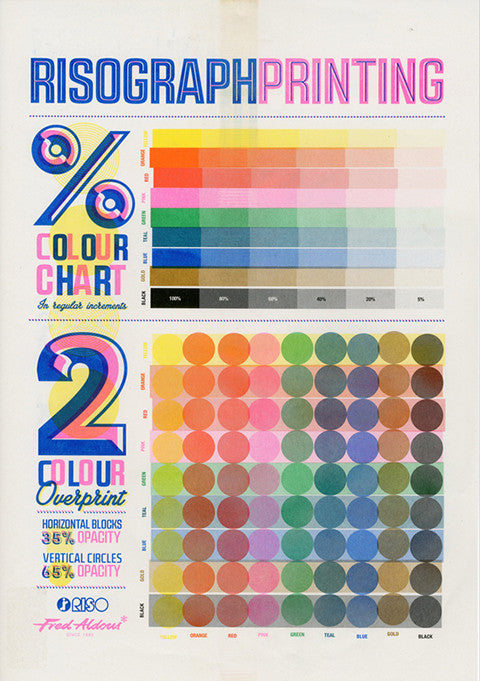 Fred Aldous Riso Gallery - Colour Chart