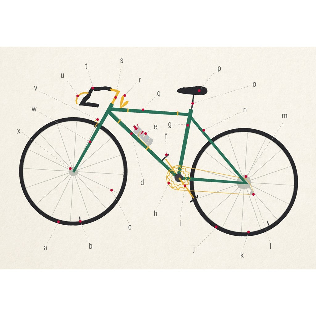 Anatomy Of A Bicycle Card Fred Aldous