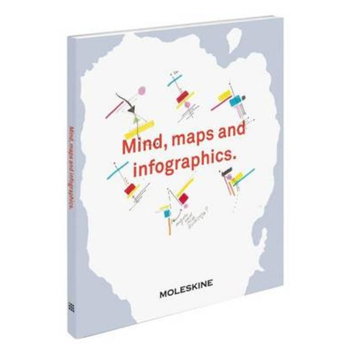 Maps, Mind and Infographics