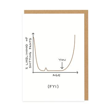 Shitting Pants Greeting Card