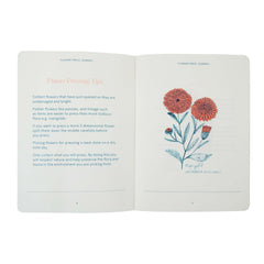 Fred Aldous Flower Press Kit