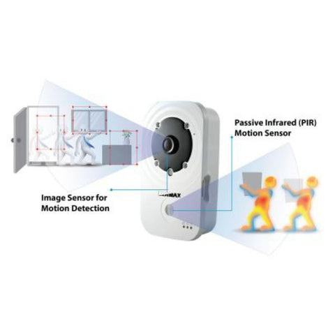 Edimax IC-3140W Camera IP 11n 1.3MP H.264 Ir