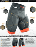 BV Sport Quad Short - CSX Trail (Men)