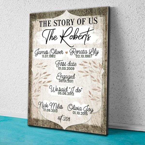 "Personalized ""The Story Of Us"" Premium Canvas Wall Art"