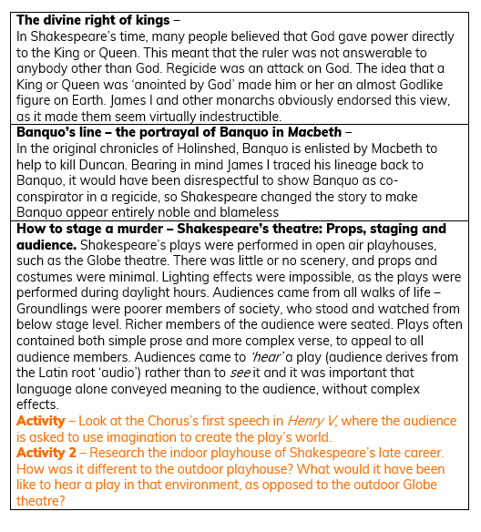 Macbeth - GCSE scheme of work £125+VAT
