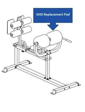 Wright GHD 2.0 Replacement Roller Pad