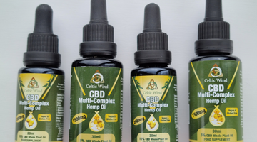 Guide to the CBD Industry
