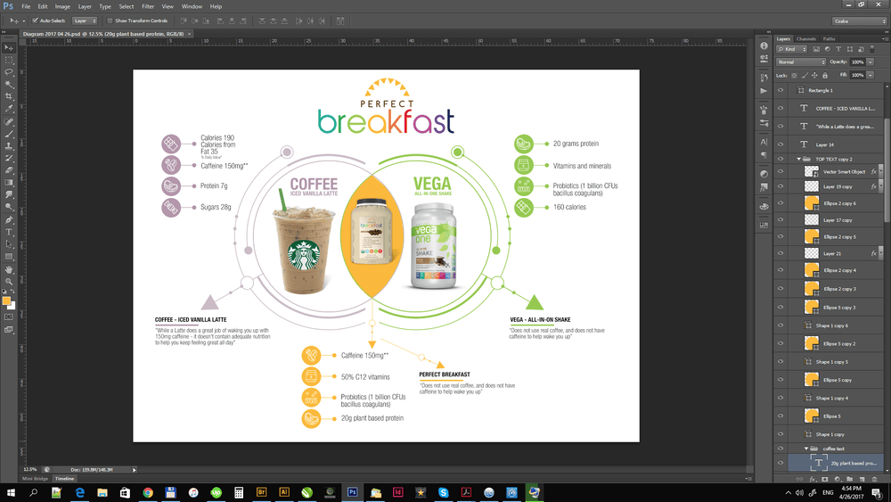 Iced coffee vs plant based protein ven diagram