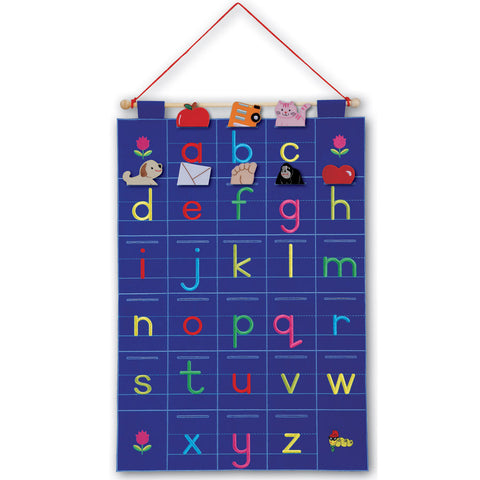 Lower Case ABC Wallhanging