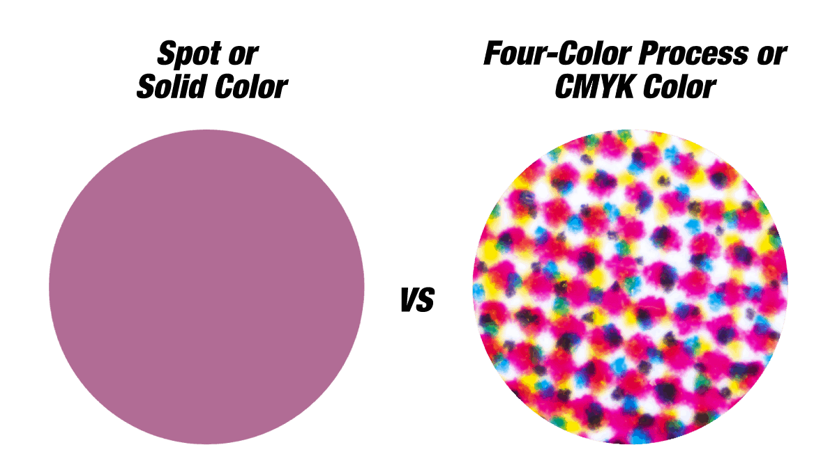 Purple solid color compared to a CMYK color zoomed in with a dot matrix
