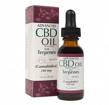 CBD Oil Droplets with Terpenes 240 mg