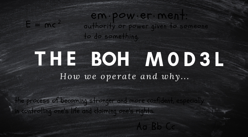 The BOH Model: How We Operate & Why...