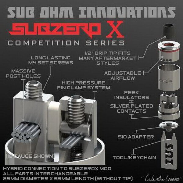 Sub Ohm Innovations SubZeroX Competition RDA #4
