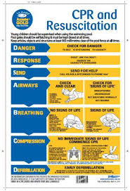 Aussie Gold CPR and Resuscitation Sign Colourbond