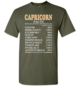 Capricorn Facts Serving Size Container 9 Awesome Zodiac Sign T-Shirt