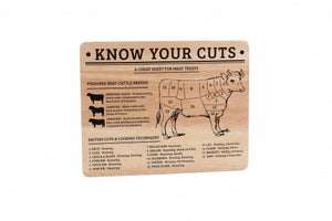 Know Your Cuts' Chopping Board
