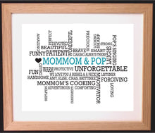 Personalised Memories Word Cloud Art Gift