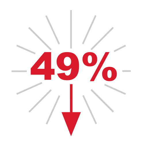 illustration of 49% text with arrow down