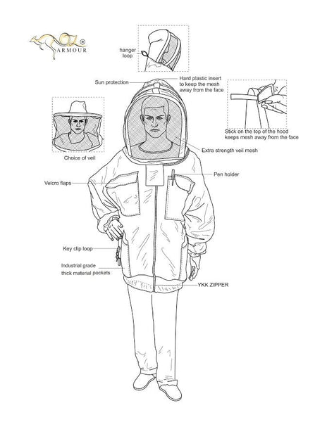 Ventilated Jacket's feature diagram