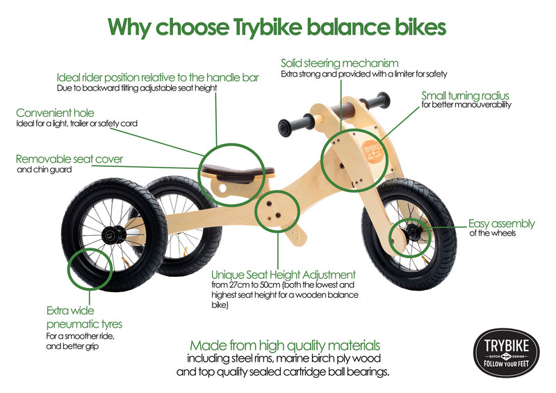 Why choose trybike