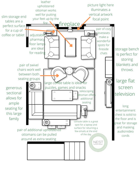 Big sectional, big family room layout