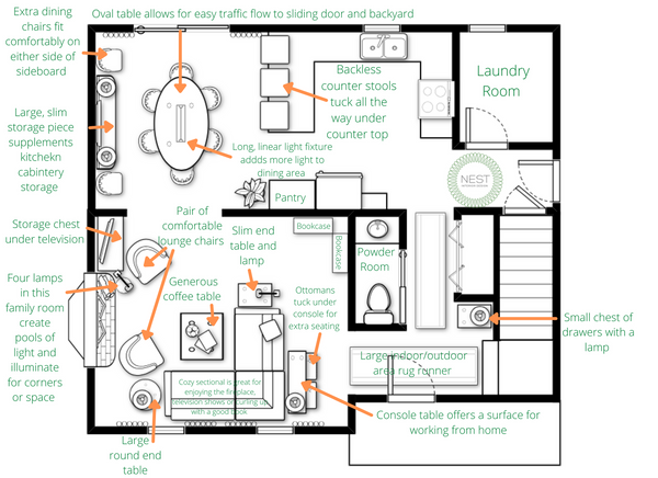 Perfect Family Room Plan
