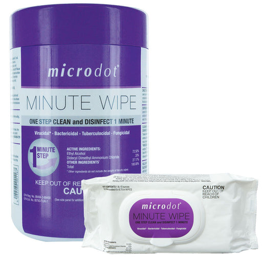 Microdot Minute Wipes