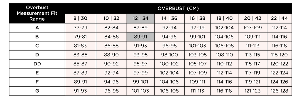 Overbust Measurement Fit Range