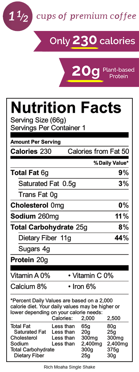 Mocha Single Shake Nutritional Facts BYOB