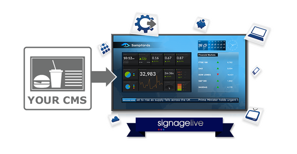 Signagelive License