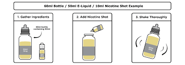 nic shot for short fill eliquid cloudvapinguk