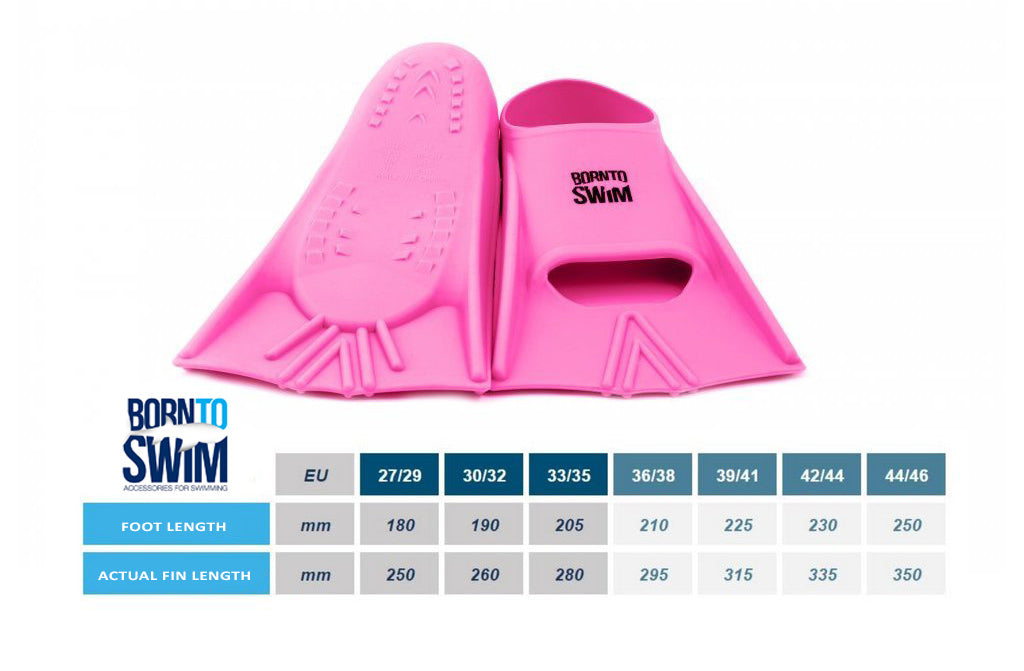 Fit sizing guide - best fit fins