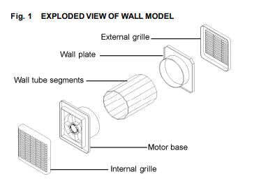 Exploded View of Wall Model