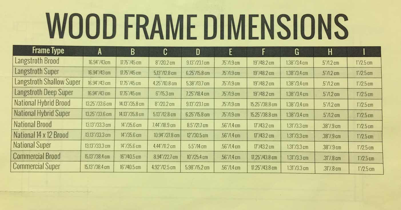 wood frame dimensions