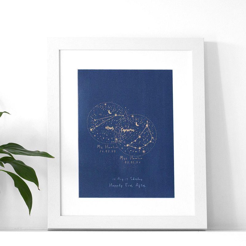 personalised-my-universe-couples-constellation-print