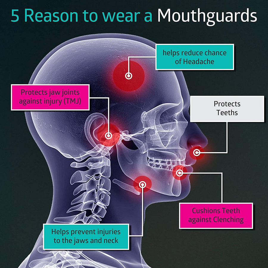 Professional Mouth Guard For Grinding Teeth, 2 Sizes, 4 Pieces Mouthguard, Moldable Night Guards For Teeth Grinding, Night Guard Eliminates Bruxism & Teeth Clenching, Antibacterial Dental Guard Case