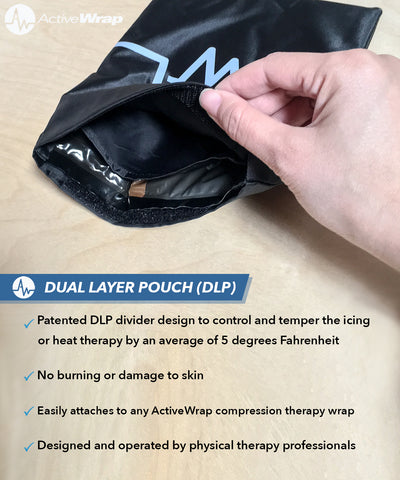 ActiveWrap Ankle Foot Heat or Ice Therapy Wrap
